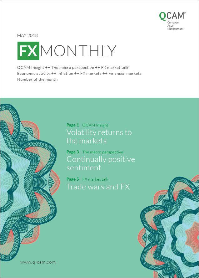 www.clone202106.mystagingwebsite.com Volatility returns to the markets